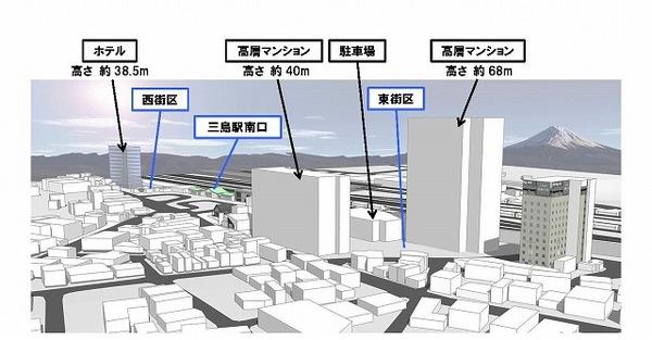 三島市による一部の計画発表を受けて、グラウンドワーク三島で作成した、三島駅南口再開発の「完成予想図」