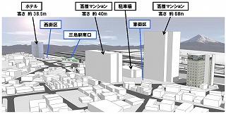 三島駅南口再開発の「完成予想図」(当法人作成)