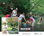 渡辺豊博(グラウンドワーク三島専務理事)がFaceBookをスタート!
