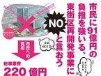 6/6,10 三島駅南口東街区の整備を考える市民検討会を開催します